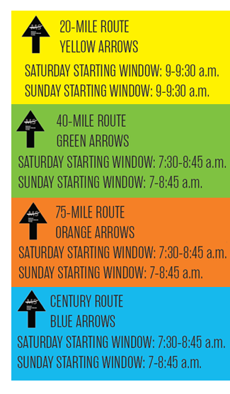 Route Starting Times